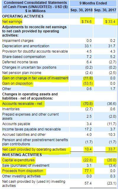 Priced At Par Donnelley Financials 2024 Bonds Yield 825