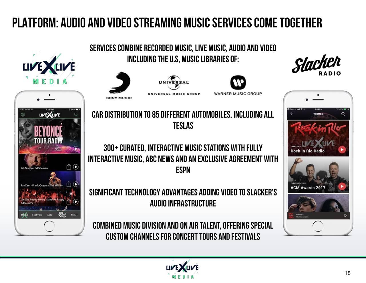 LiveXLive Media (LIVX) Presents At LD Micro Virtual Conference - Slideshow (NASDAQ:LIVX) | Seeking Alpha