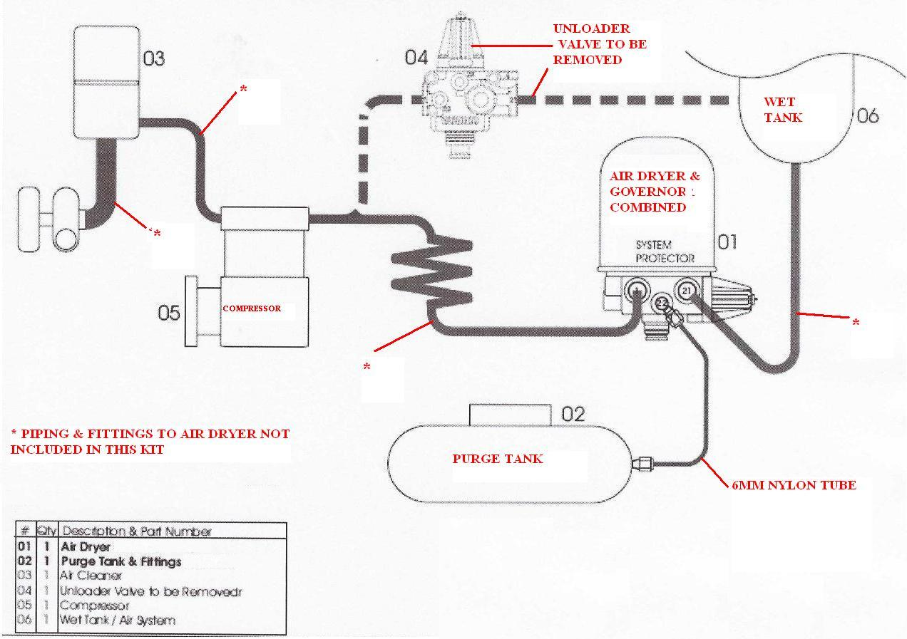 bargman breakaway system wiring diagram cat 3 telephone wabco dryer schematic get free image about