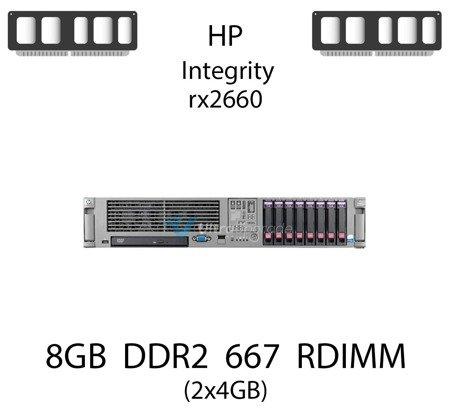 Pamięć RAM 8GB (2x4GB) DDR2 dedykowana do serwera HP