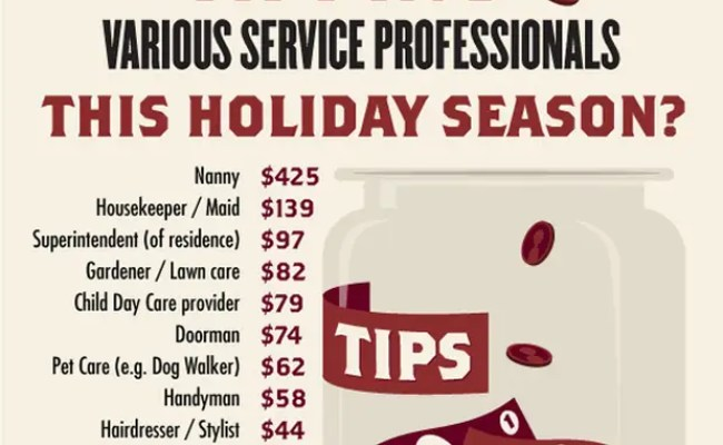 Here S How Much To Tip Your Doorman And Nanny This Holiday