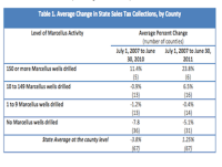 Pennsylvania Sales Tax Table Chart - Bing images
