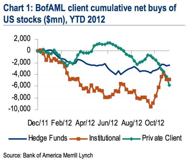 BAML client flows