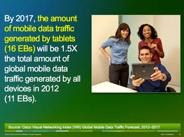 Tablets users with 3G/4G plans will also be gobbling up apps and videos