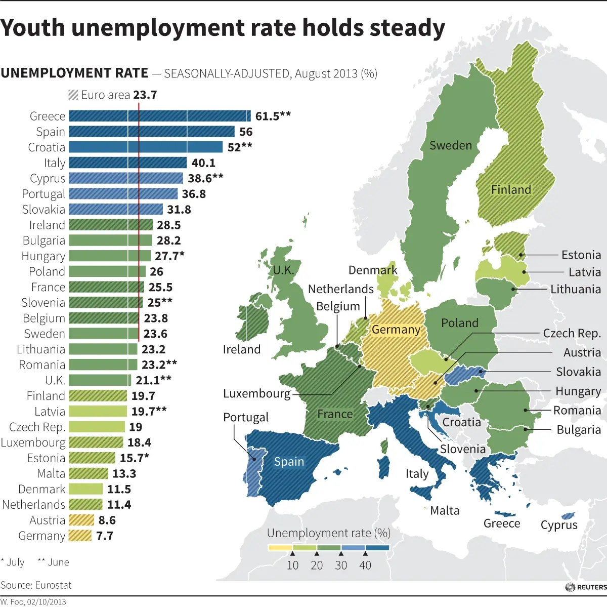 Europe's Youth Unemployment (Fuente: http://www.businessinsider.com/europes-youth-unemployment-crisis-in-one-grim-map-2013-10)