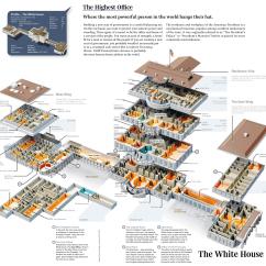 White House Diagram Residential Wiring Symbols Tour Inside Business Insider