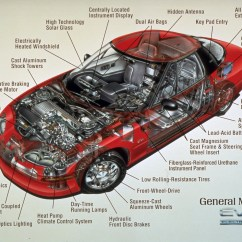 Saturn Engine Parts Diagram What Is An Indicator Gm Ev1 History - Business Insider