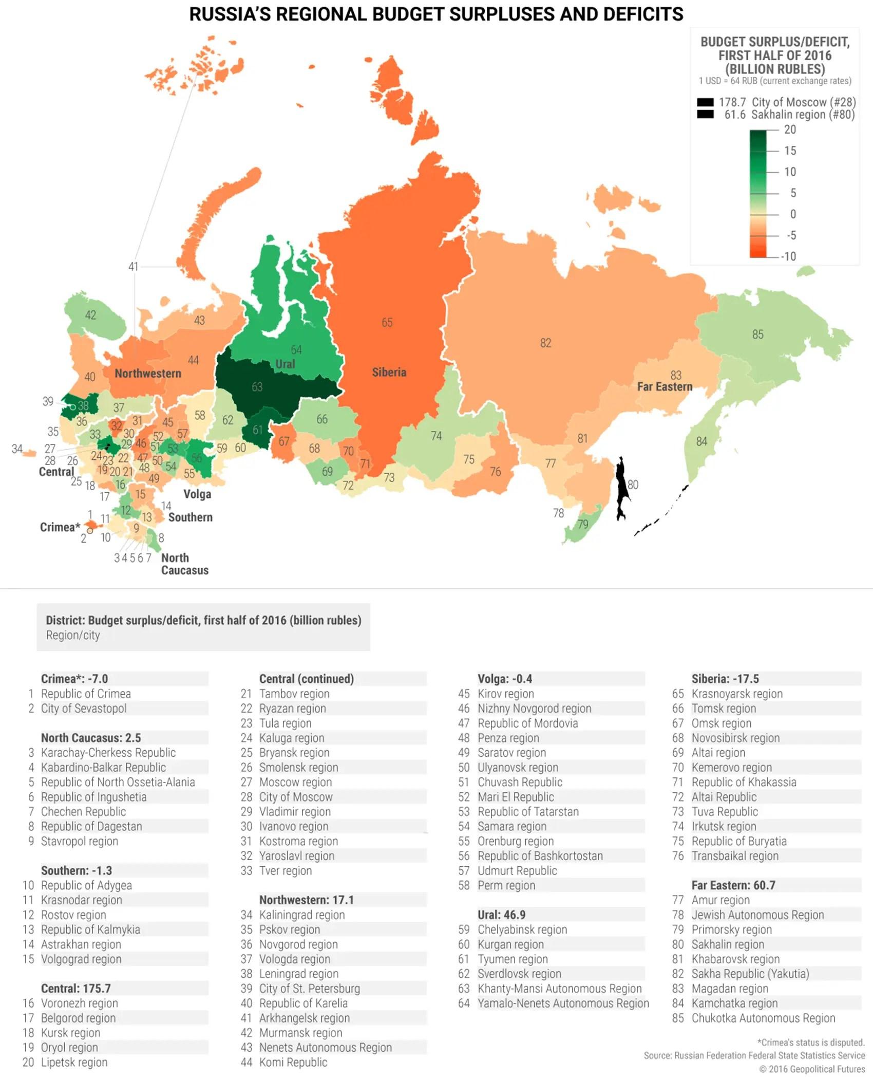 Geopolitical Hotspots Of