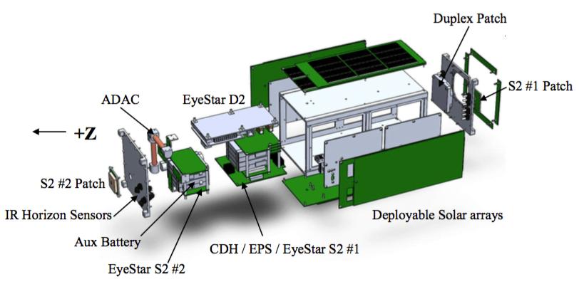 asgardia 1 space nano satellite diagram