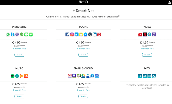 Net neutrality being voted down could result in internet packages like this.