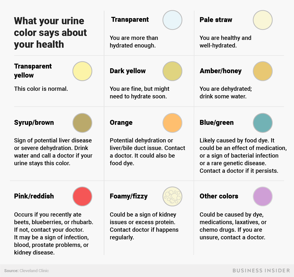 What Color Urine Should Be If You Re Healthy And Hydrated
