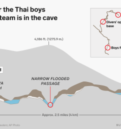 thai boys stuck in cave wide world of snark free jinger diagram of holland diagram of kids in cave [ 2400 x 1716 Pixel ]