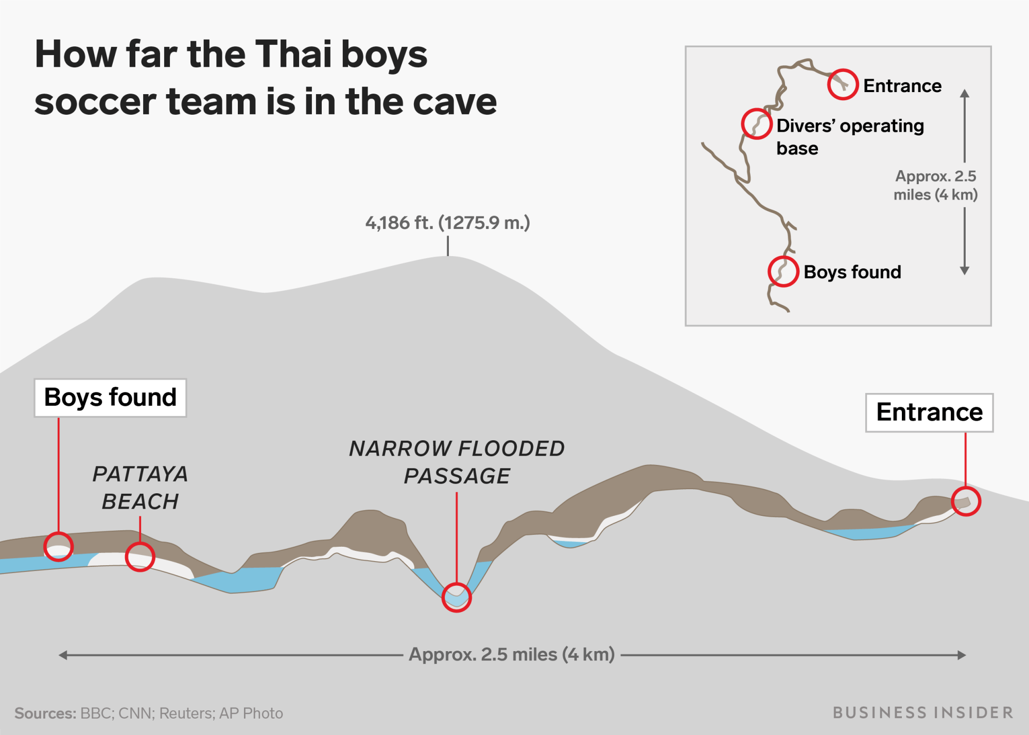 hight resolution of thai boys stuck in cave wide world of snark free jinger diagram of holland diagram of kids in cave