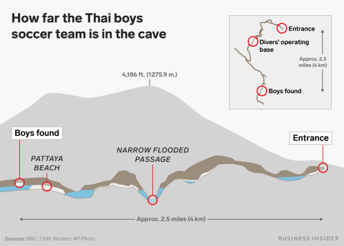 small resolution of thai boys stuck in cave wide world of snark free jinger diagram of holland diagram of kids in cave