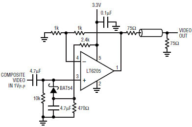 Ac Coupled S Video And Composite Video Line Driver For