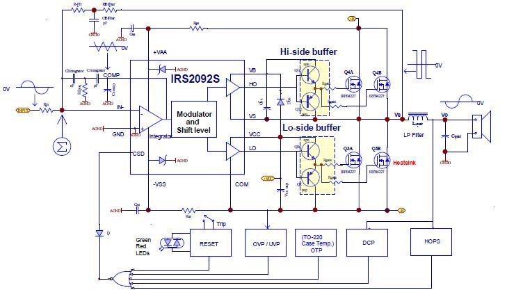 IRAUDAMP9 Diseños de referencia | Amplificador de potencia de audio | Arrow