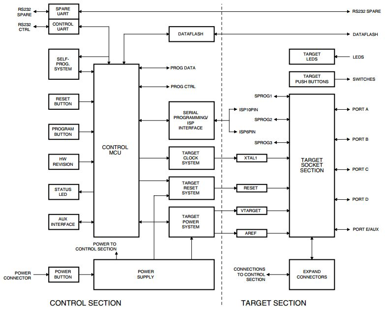 Wiring Diagram For Aroma Rice Cooker Rice Cooker Parts