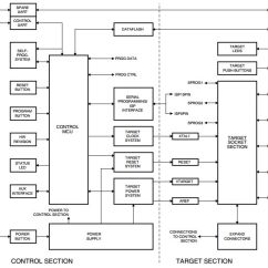 Aroma Rice Cooker Wiring Diagram Opel Vectra B Radio For Parts ~ Odicis
