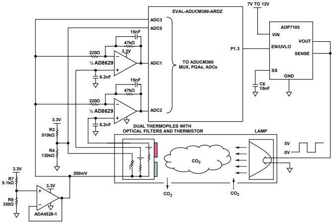 Gas Sensor Circuit Design
