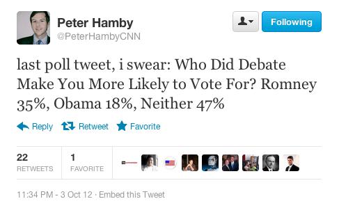 CNN debate poll