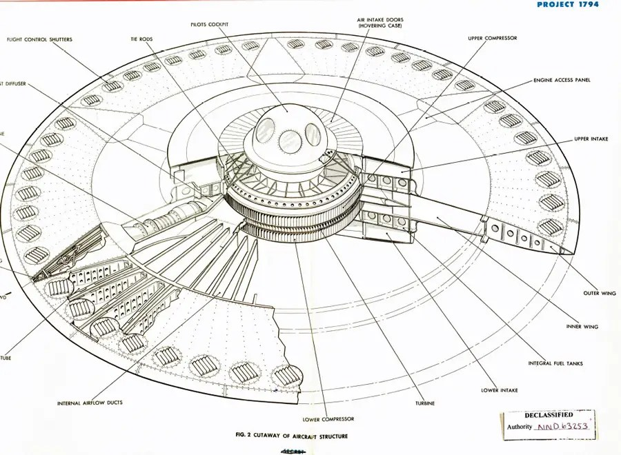 The Air Force Releases Schematics On Build A Flying Saucer ...