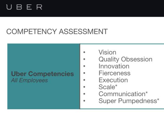 uber competencies
