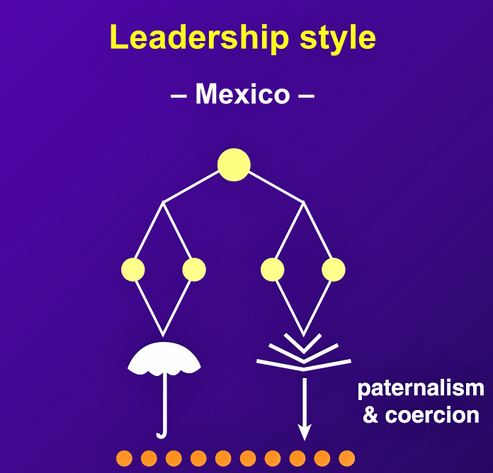 """The Mexican leader is a family man and a good Catholic; his shrewdness and skills in business are not allowed to intrude upon this basic goodness,"" and ""his subordinates obey him without question."""