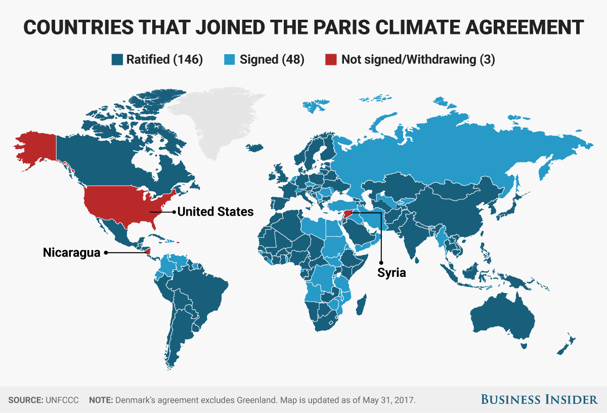 Paris Agreement BI Graphics_