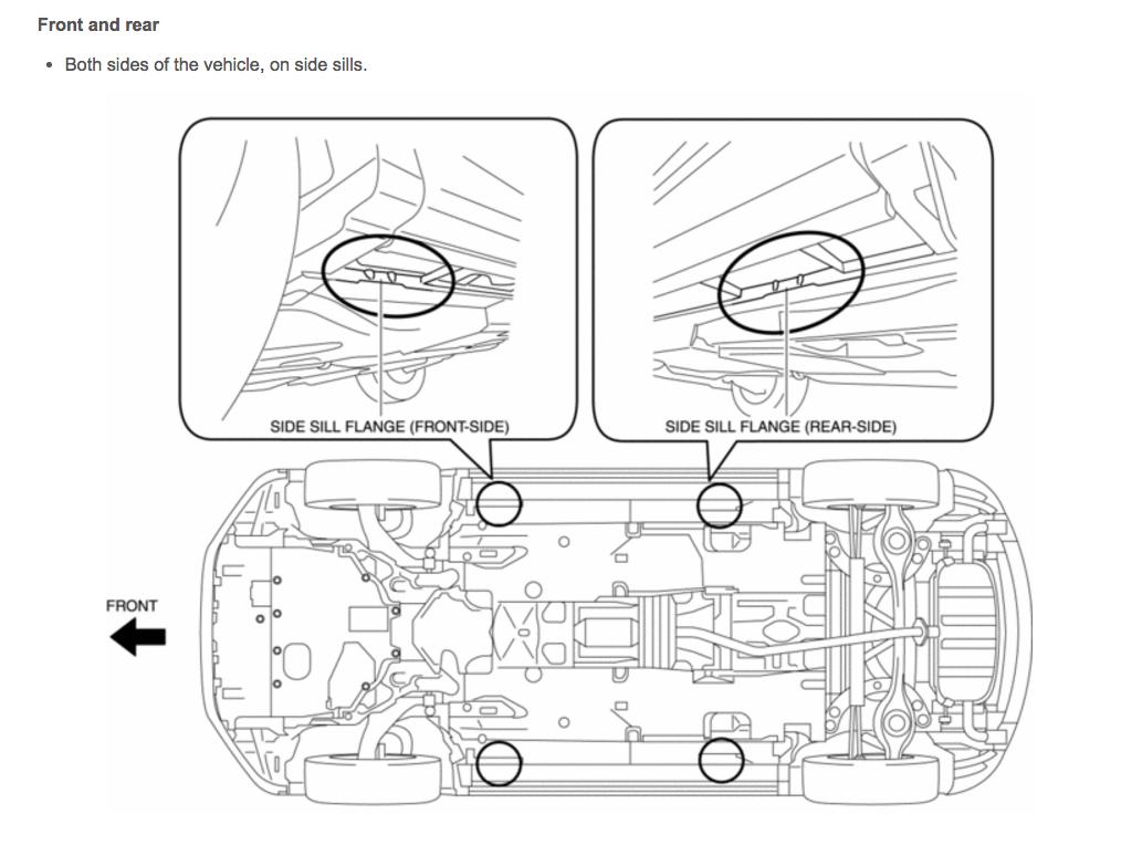 Mazda CX-5 questions