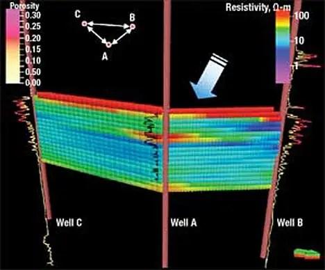 Crosshole tomography