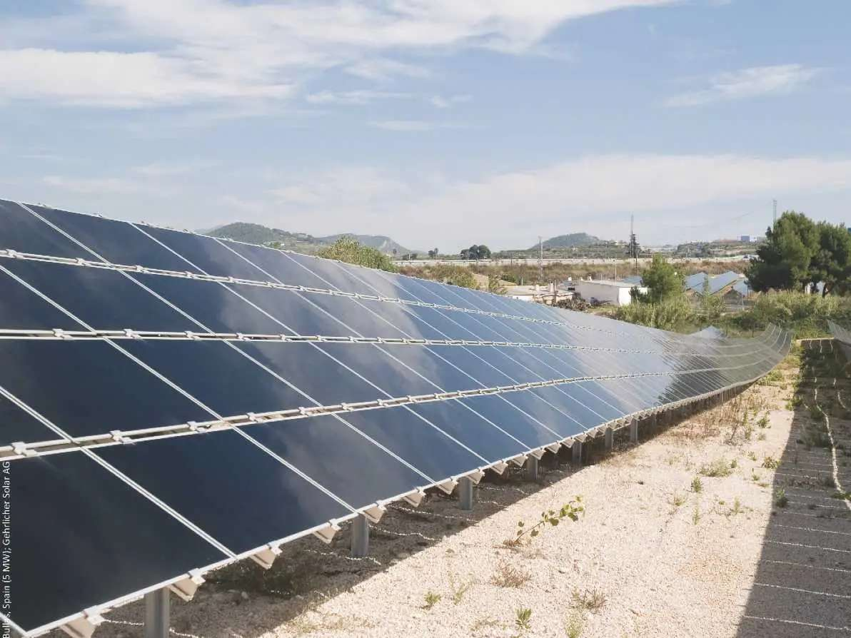 1) First Solar: 58%