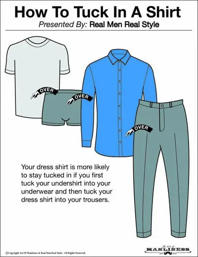 How To Keep Your Shirt Tucked In AOM 400