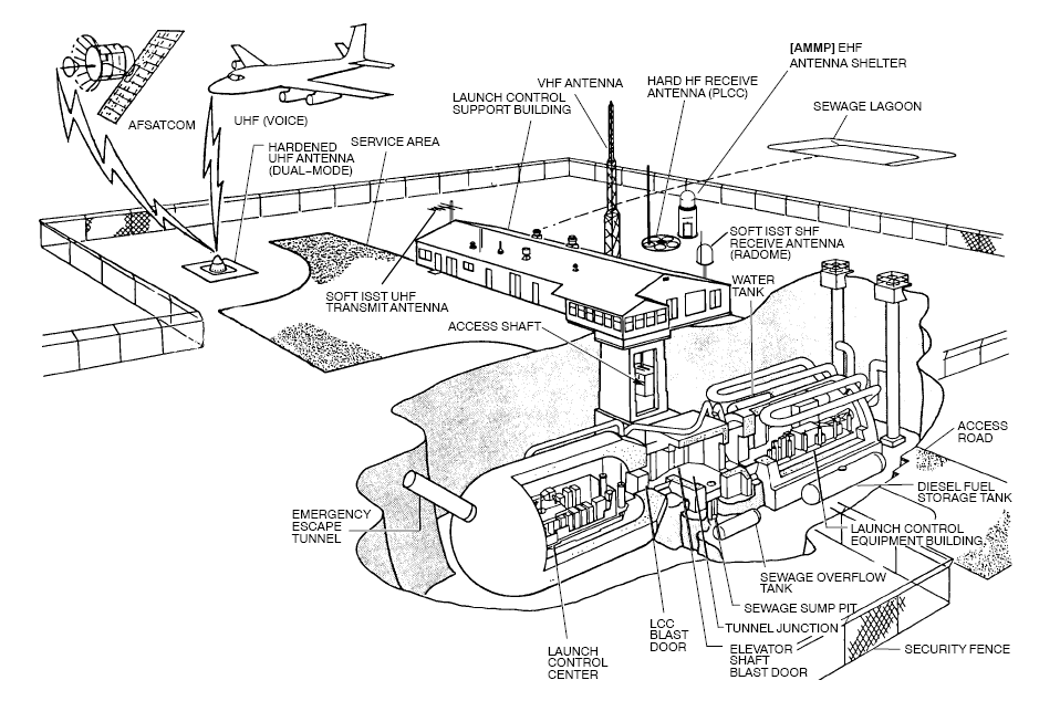3 1 Lgm Engine Diagram Missile Launch Control Center Business Insider