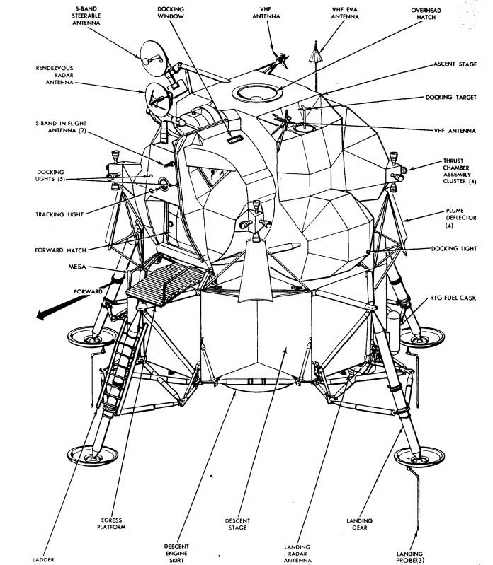 nasa apollo lunar module lm drawing illustration diagram labeled parts handbook LM10HandbookVol1 17