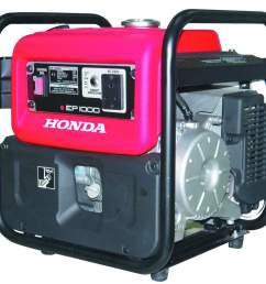 buy honda 850 va handy series portable generator ep 1000 online in india at best prices [ 1141 x 1067 Pixel ]