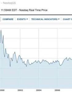 Stocks in microsoft oyle kalakaari co also aprildearest rh