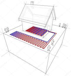heat pump diagram planar areal heat pump combined with underfloor heating low temperature heating system vector by valigursky [ 1024 x 1024 Pixel ]