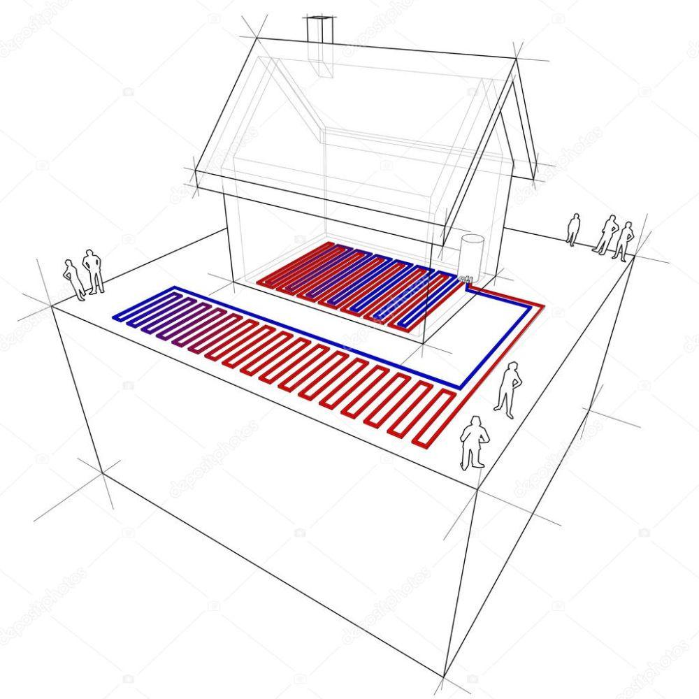 medium resolution of heat pump diagram planar areal heat pump combined with underfloor heating low temperature heating system vector by valigursky