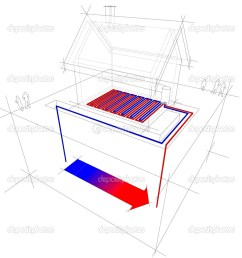 heat pump diagram groundwater heat pump combined with underfloorheating low temperature heating system vector by valigursky [ 1024 x 1024 Pixel ]