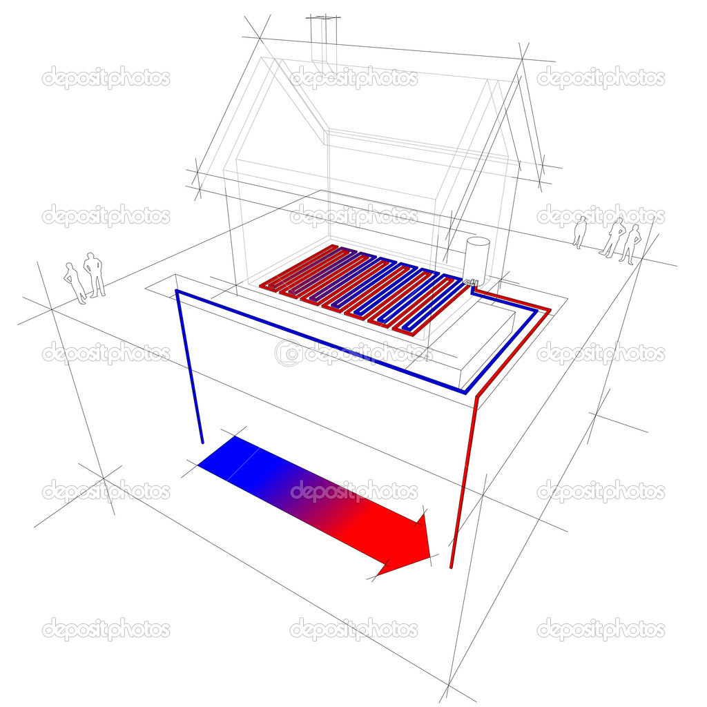 hight resolution of heat pump diagram groundwater heat pump combined with underfloorheating low temperature heating system vector by valigursky