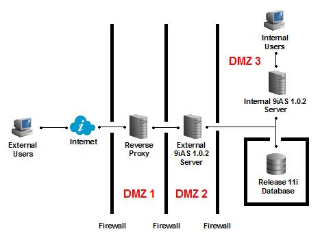 Sean's Oracle Technology Ramblings