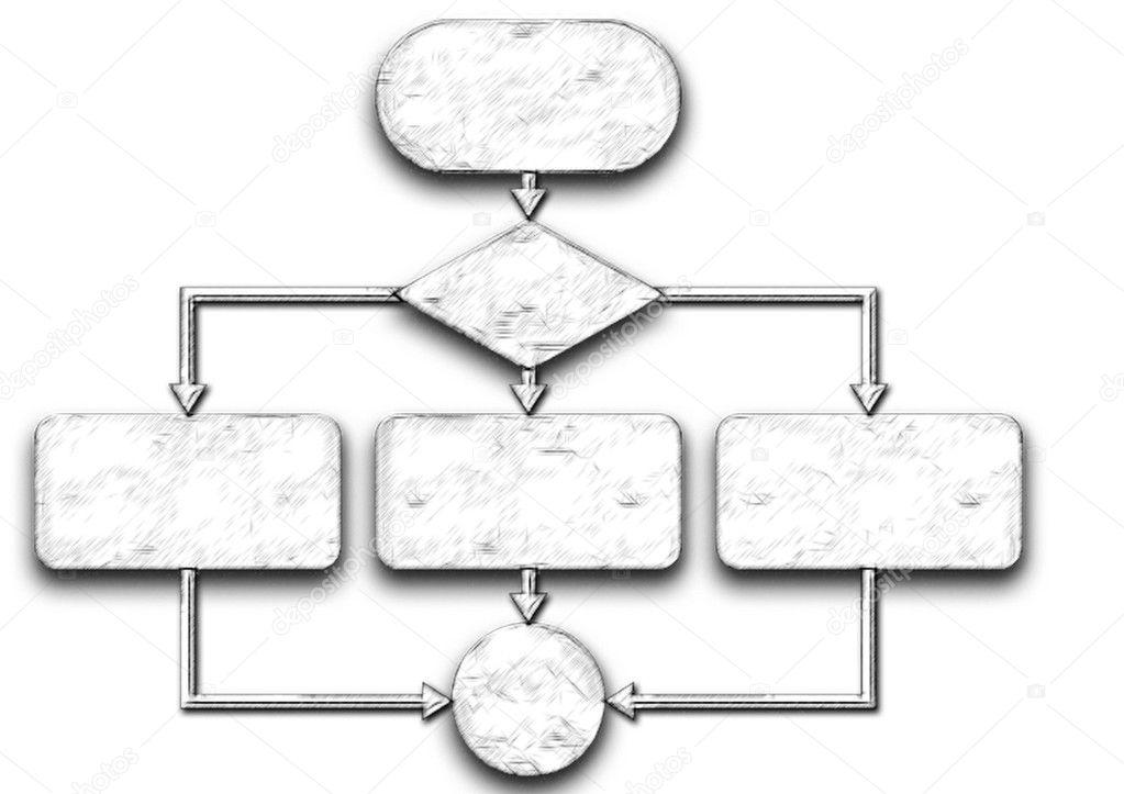 processo de fluxograma de programação — Fotografias de
