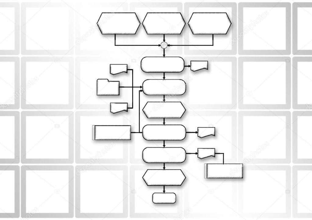 Diagrama de flujo de proceso de programación — Foto de