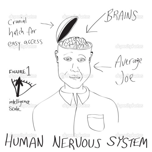small resolution of a funny cartoon diagram of a man with his head opening up revealing his brain vector by arenacreative