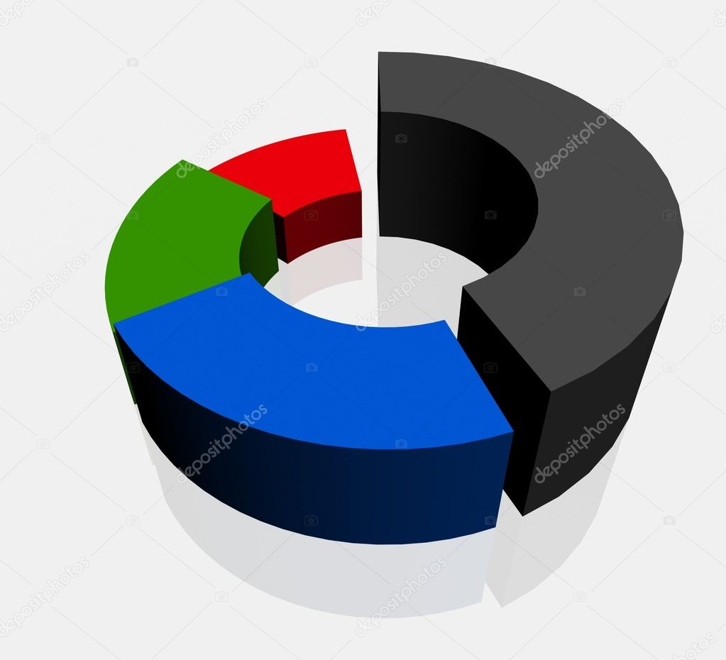 hight resolution of 3d circular diagram on white background photo by 3ddock