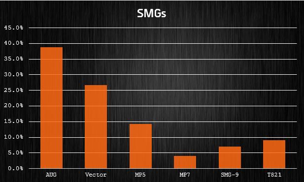 [2016-06-23] smg_chart