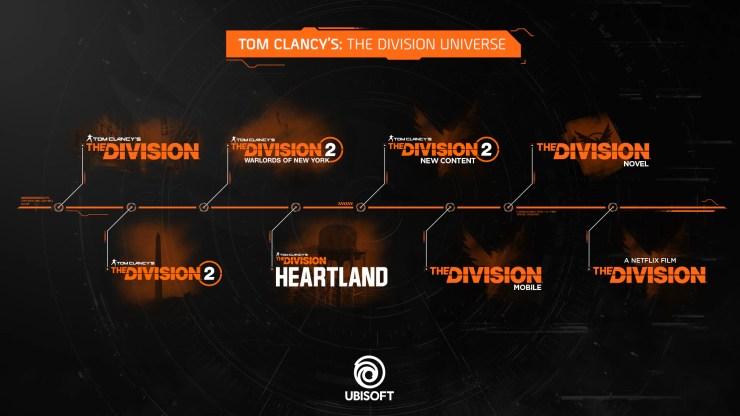 The Division Heartland juego gratis