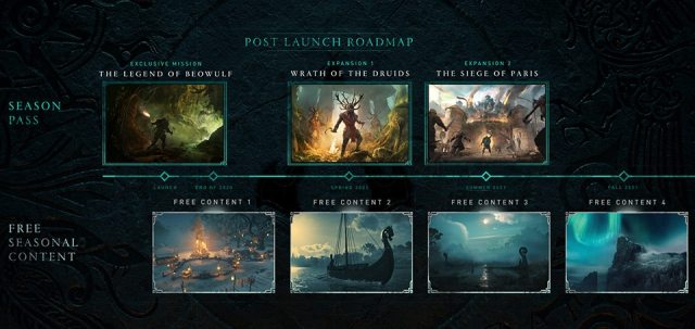 [UN] [News] Assassin's Creed Valhalla Post-Launch Detailed - ACV Post Launch Roadmap 102020