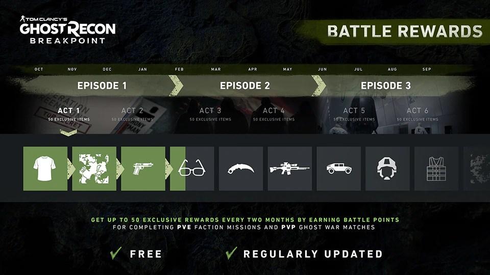 GRB BattleRewards Infography