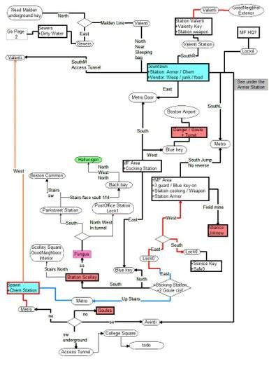 Fallout 3 Metro Map : fallout, metro, Frost, Metro, Fallout, Nexus, Community